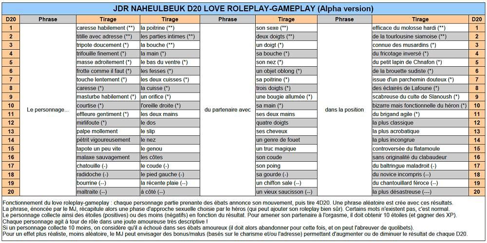 Supplément LOVE ! Lovegameplay-alpha